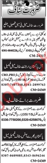 Call Operator & Computer Operator Jobs 2020 in Islamabad