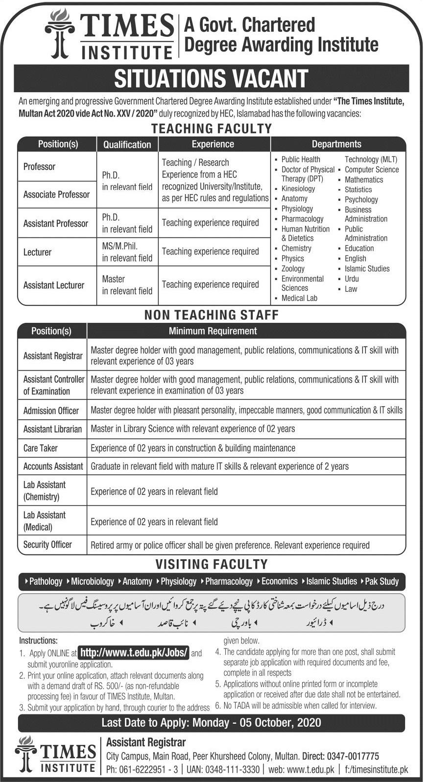 Times Institute Jobs 2020 in Multan