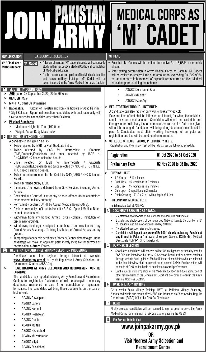 Join Pakistan Army As Medical Cadet 2020
