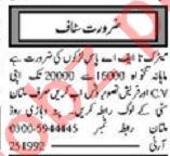 Khabrain Sunday Multan Classified Ads 27 Sept 2020