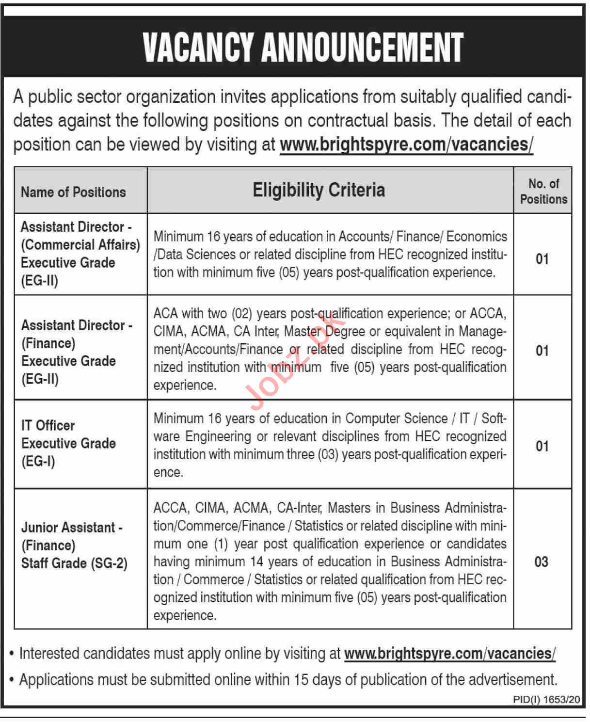 Assistant Director & Junior Assistant Jobs 2020 in Karachi