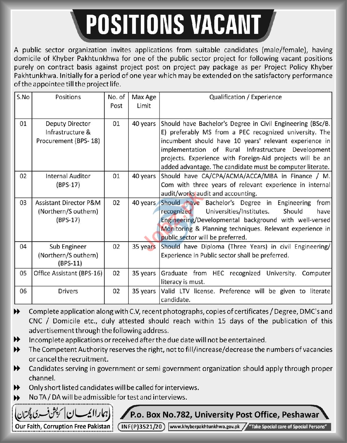 Assistant Director & Internal Auditor Jobs 2020 in Peshawar