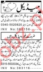 Resident Medical Officer & Nurse Jobs 2020 in Peshawar