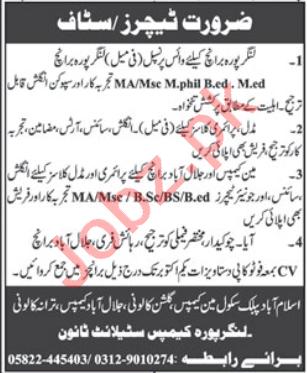 Teachers Jobs in Islamabad Public school Muzaffarabad AJK