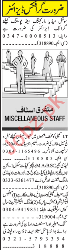 Building Electrician & PHP Developer Jobs 2020 in Islamabad