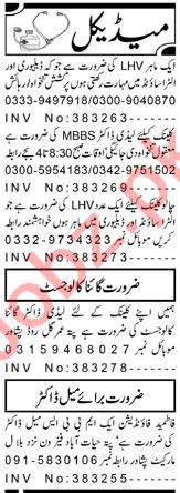 Child Specialist & Resident Medical Officer Jobs 2020