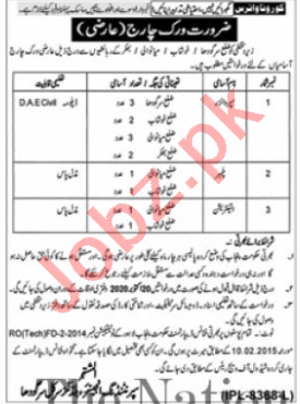 Buildings Circle Sargodha Jobs 2020 for Supervisor