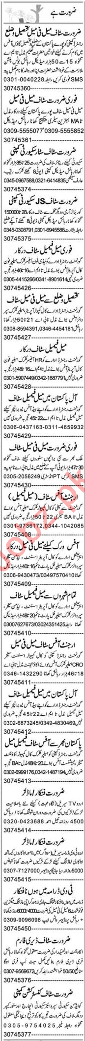 Finance Manager & Lady Secretary Jobs 2020 in Lahore