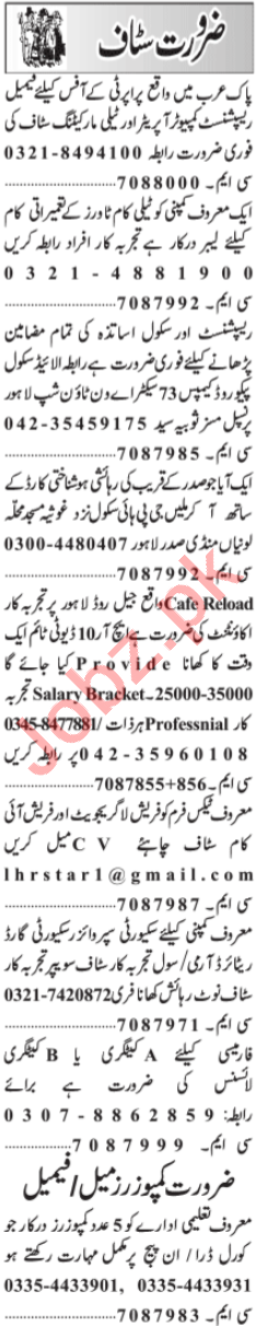 Female Receptionist & Composer Jobs 2020 in Lahore