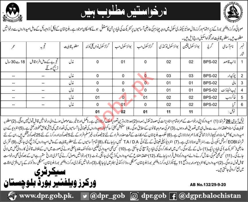 Lab Attendant & Naib Qasid Jobs in Workers Welfare Board