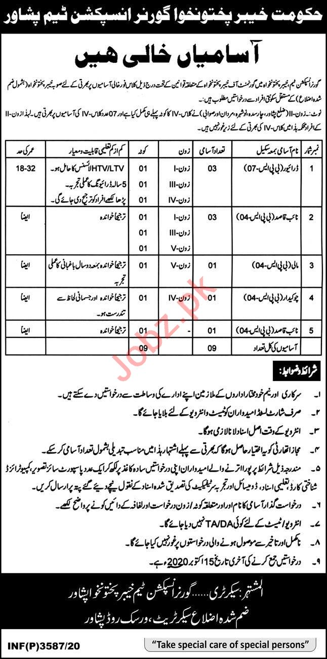 Chowkidar & Driver Jobs in Governors Inspection Team KPK