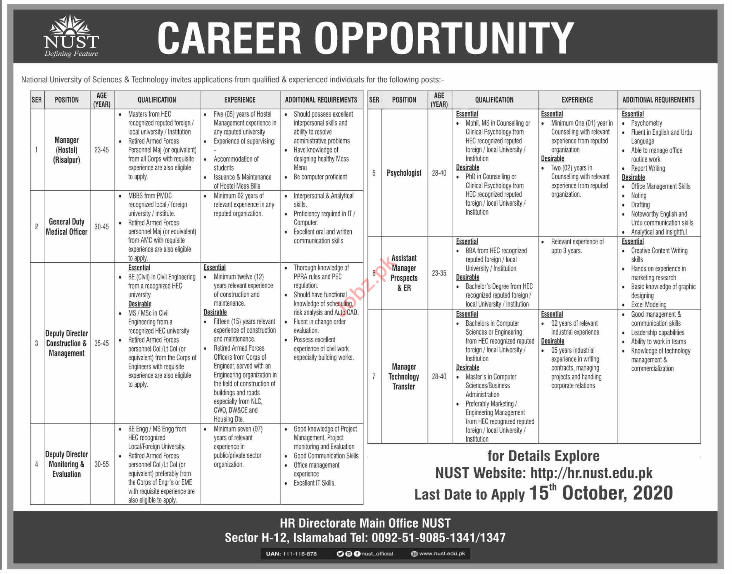 National University of Sciences & Technology NUST Jobs 2020