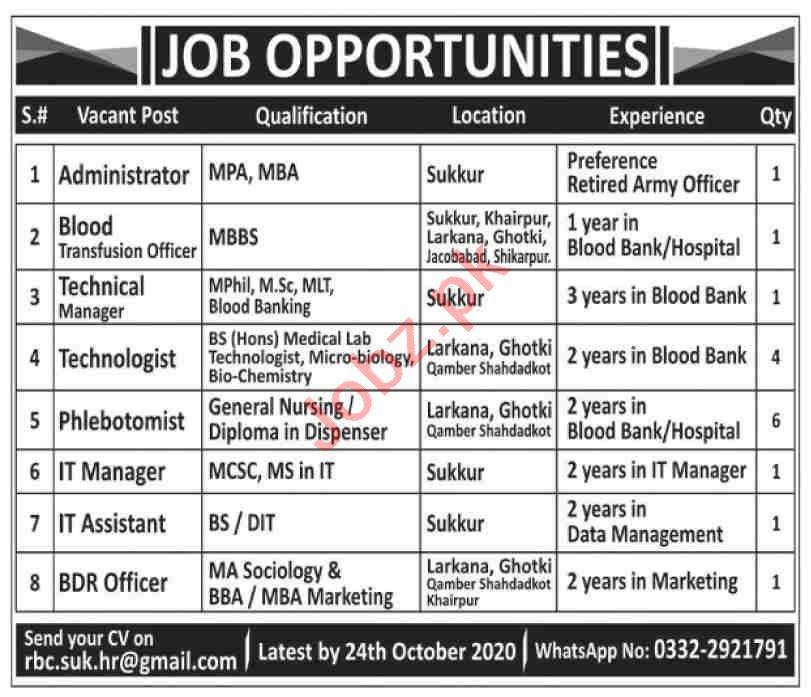 Regional Blood Centre RBC Sukkur Jobs 2020 for Manager