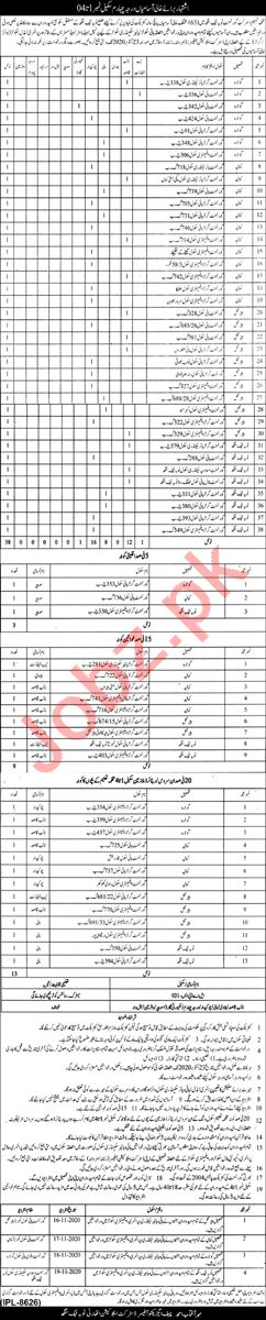 District Education Authority DEA Toba Tek Singh Jobs 2020