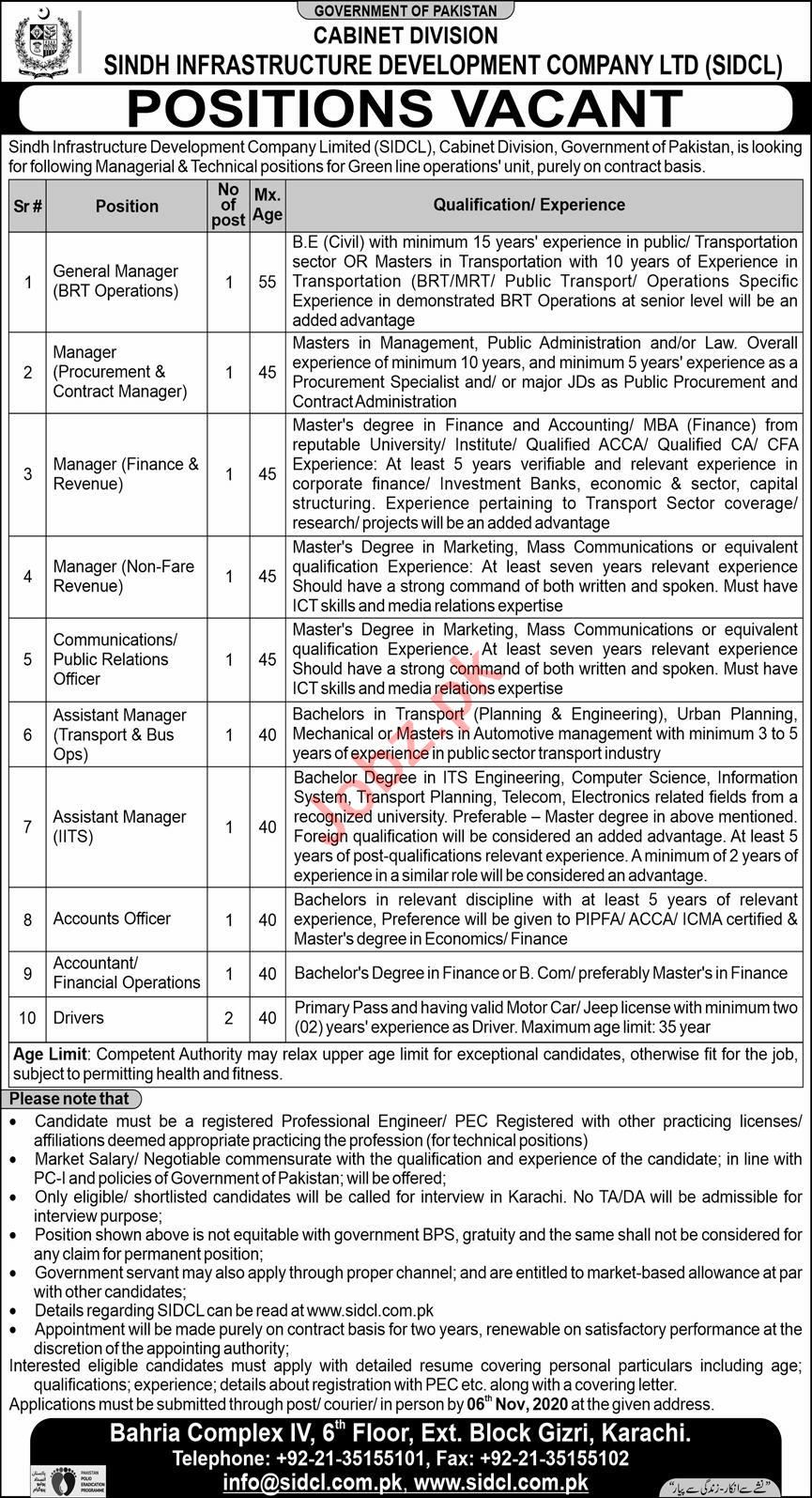 SIDCL Sindh Infrastructure Development Company Jobs 2020