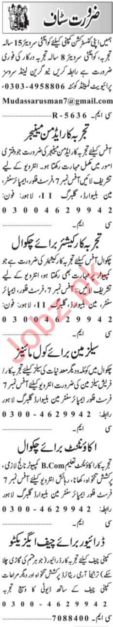 Quantity Surveyor & Chief Executive Jobs 2020 in Lahore