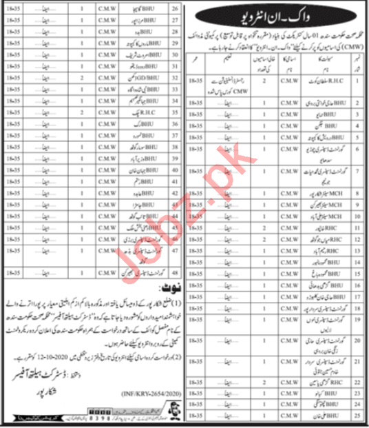 District Health Officer DHO Shikarpur Jobs Interview 2020