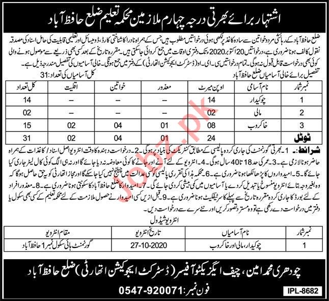 District Education Authority DEA Hafizabad Jobs 2020