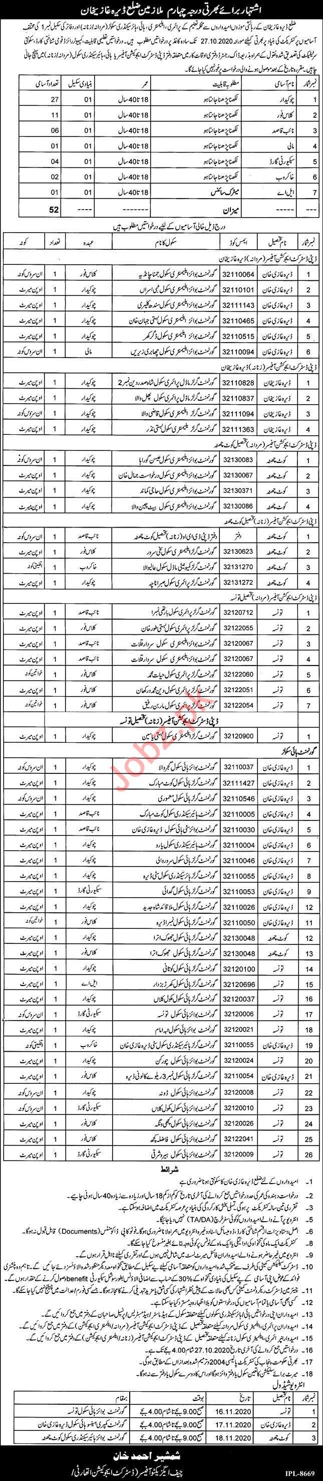 District Education Authority DEA Dera Ghazi Khan Jobs 2020