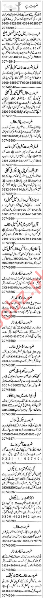Assistant Accounts Manager & Secretary Jobs 2020 in Lahore
