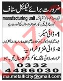Die Maker & Die Fitter Jobs 2020 in Lahore
