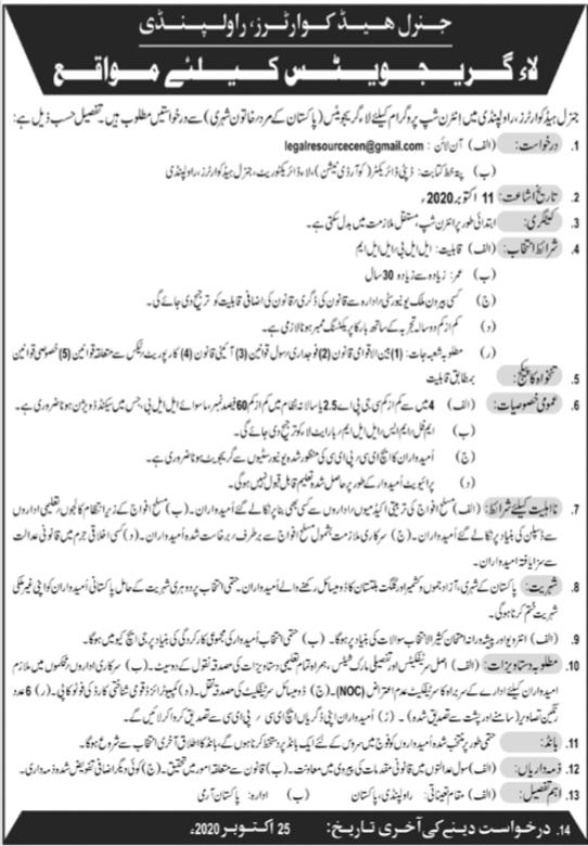 General Headquarter GHQ Jobs 2020 For Rawalpindi