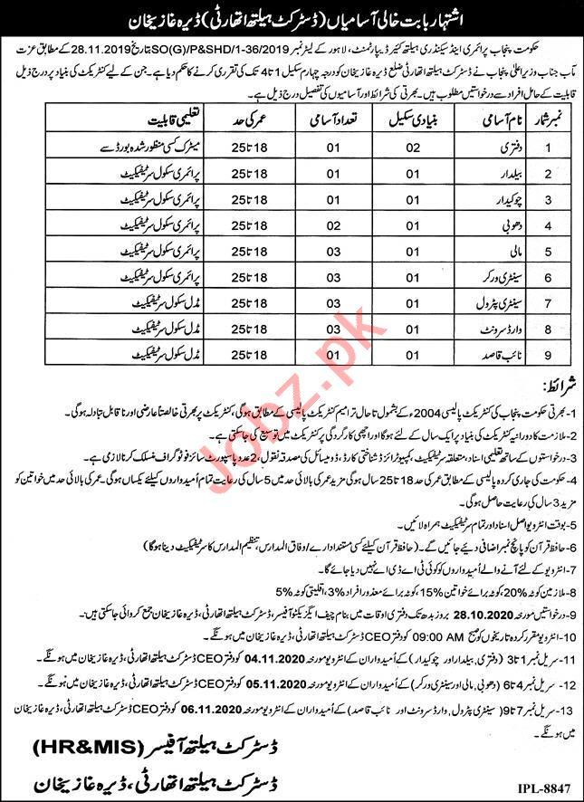 Health Department Dera Ghazi Khan Jobs 2020 for Chowkidar