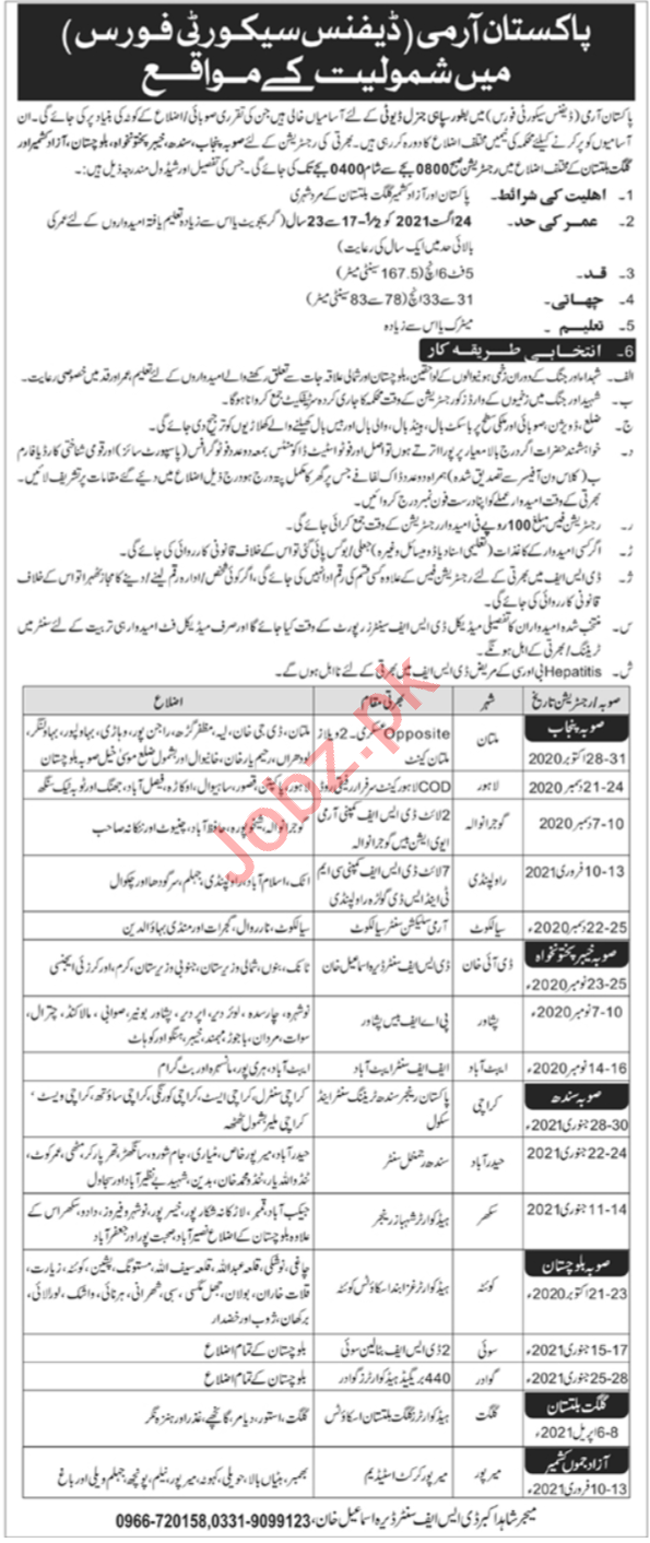 Pakistan Army Defence Security Force DSF Jobs 2021