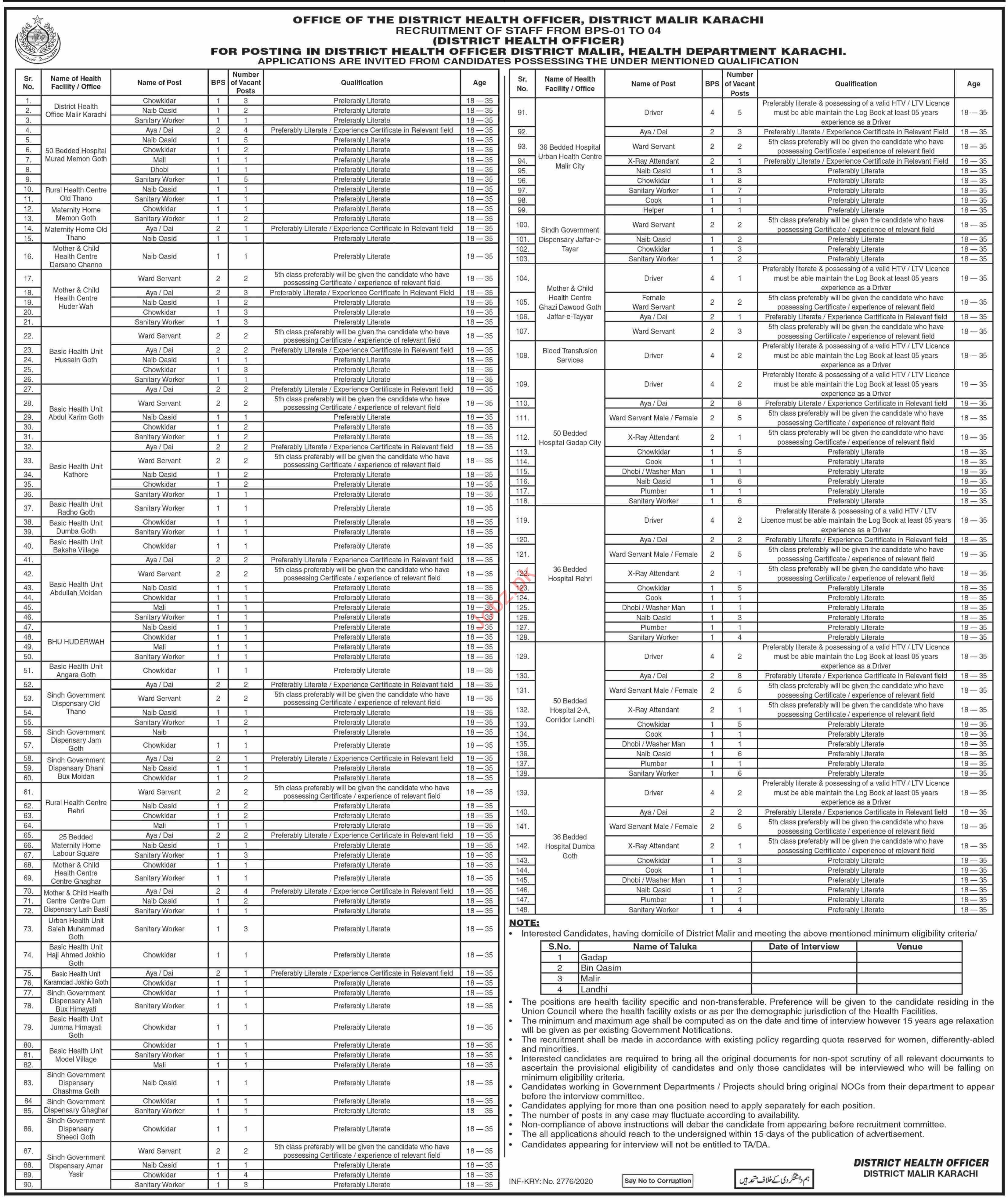 Health Department District Malir Karachi Jobs 2020