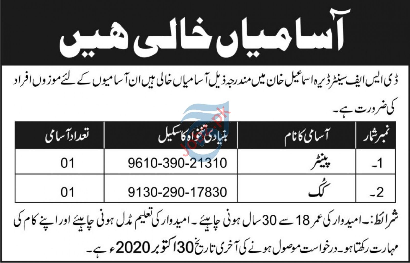 Pakistan Army DSF Centre DI Khan Jobs 2020 for Cook