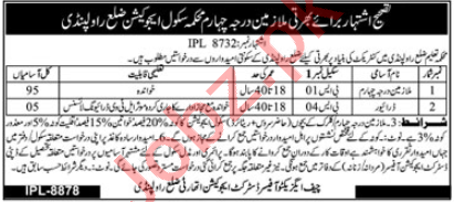 School Education Department Rawalpindi Jobs 2020