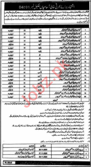 Punjab School Education Department Mianwali Jobs 2020