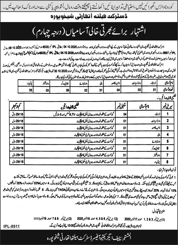 District Health Authority Jobs 2020 in Sheikhupura