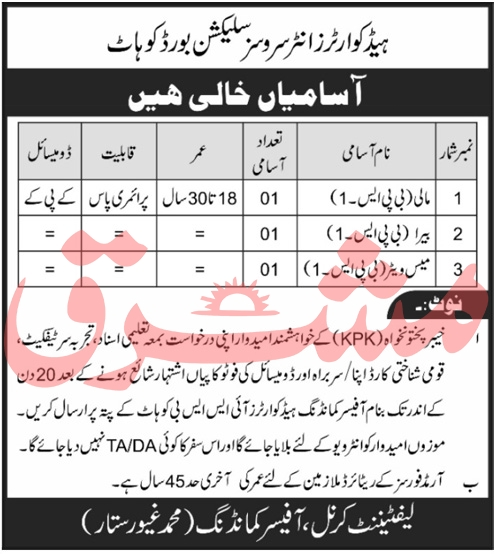 Headquarters Inter Services Selection Board Jobs 2020