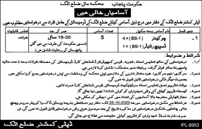 Deputy Commissioner Office Attock Jobs 2020