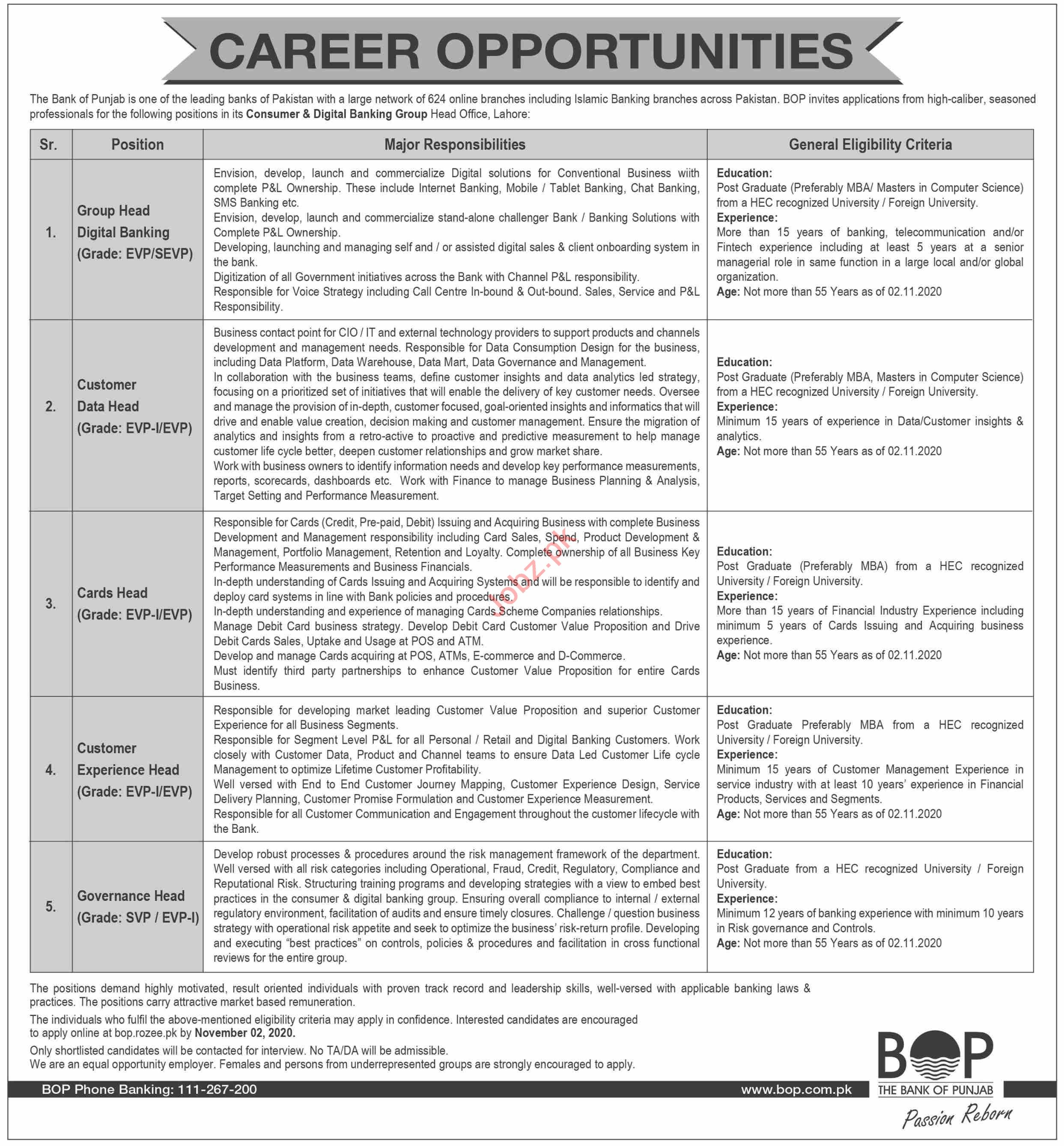Bank of Punjab BOK Jobs 2020 for Group Head & Cards Head