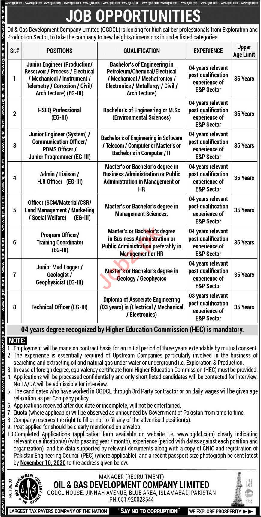 OGDCL Jobs 2020 for Junior Engineer & HSEQ Professional