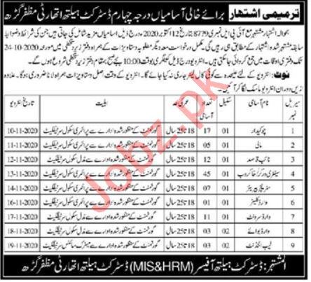 District Health Authority DHA Muzaffargarh Jobs 2020
