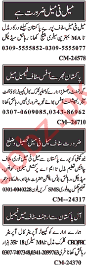 Telephone Operator & Receptionist Jobs 2020 in Islamabad