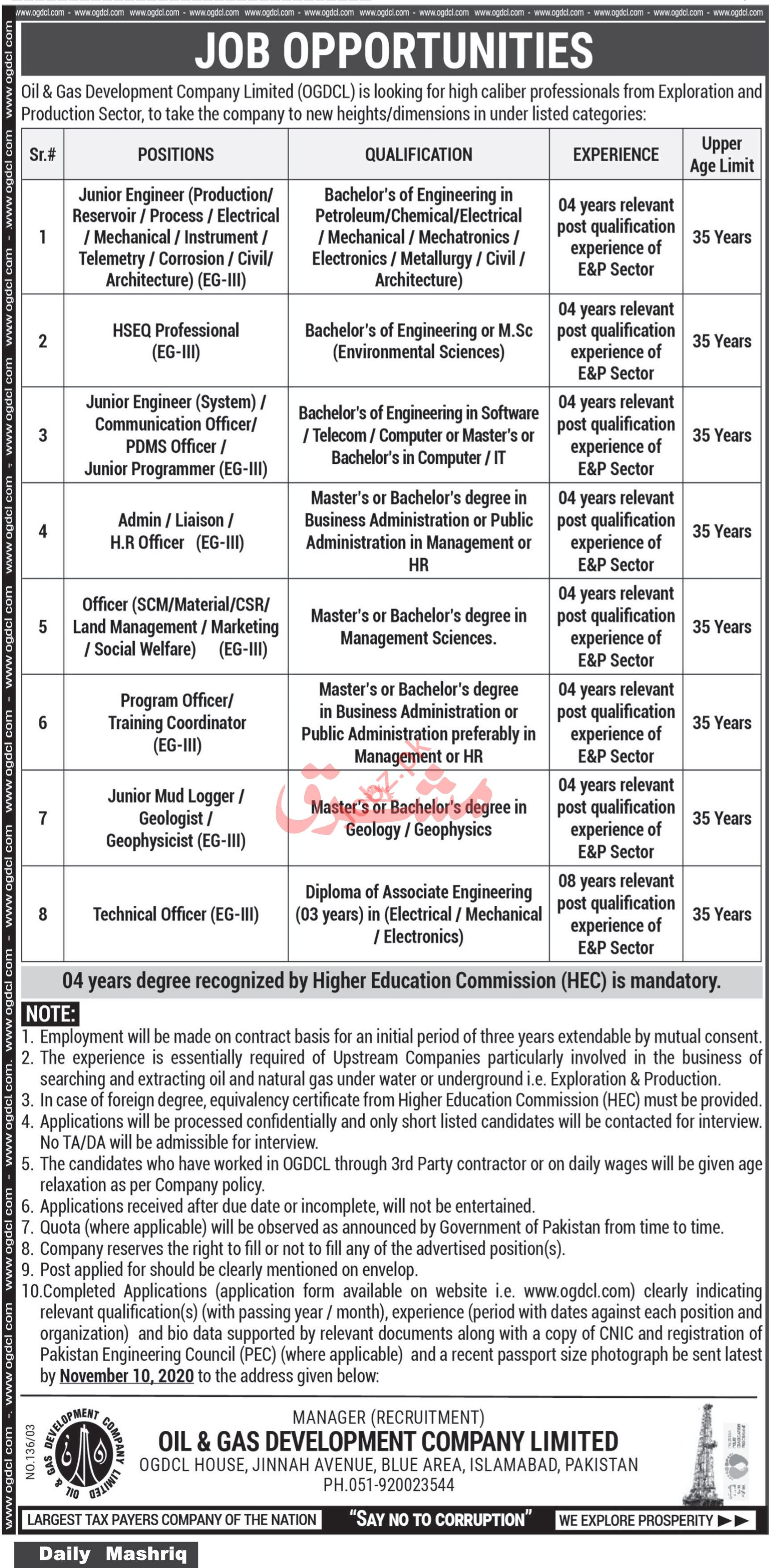 OGDCL Islamabad Jobs 2020 for HSEQ Professional & Engineer