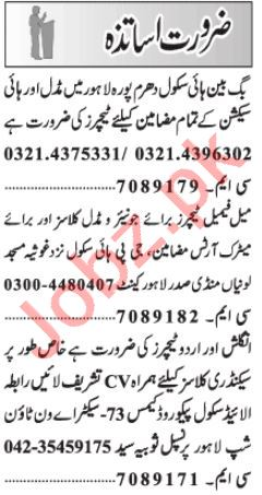 Teaching Staff Jobs Career Opportunity in Lahore 2020