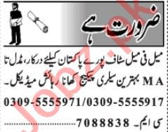 Call Operator & Computer Operator Jobs 2020 in Lahore