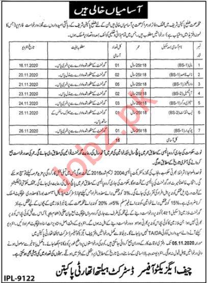 District Health Authority DHA Pakpattan Jobs 2020