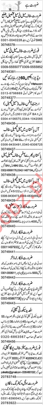 Call Operator & Recovery Officer Jobs 2020 in Lahore