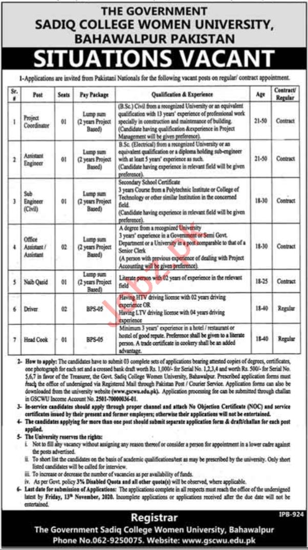 Govt Sadiq College Women University Bahawalpur Jobs 2020
