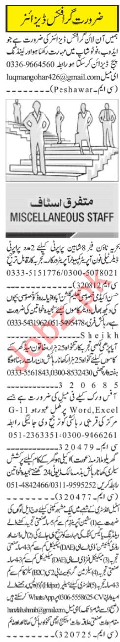 Civil Engineer & Project Manager Jobs 2020 in Islamabad