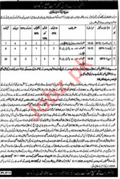District Health Authority DHA Sargodha Jobs 2020