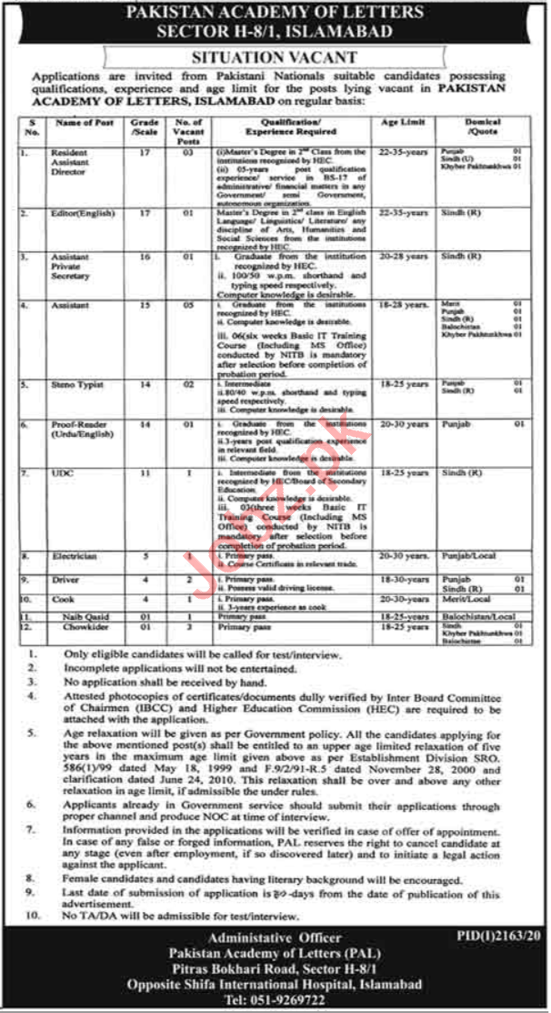 Pakistan Academy of Letters Islamabad Jobs 2020 for Director