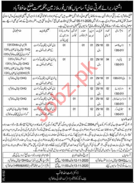 Health Department DHQ Hafizabad Jobs 2020