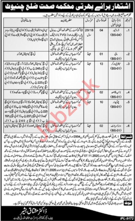 Health Department Chiniot Jobs 2020 for Naib Qasid & Mali